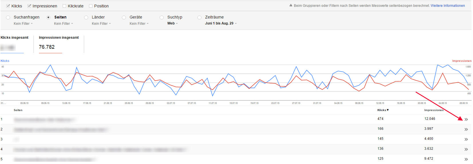 Keyword-Analyse Google Search Console Seitenimpressionen