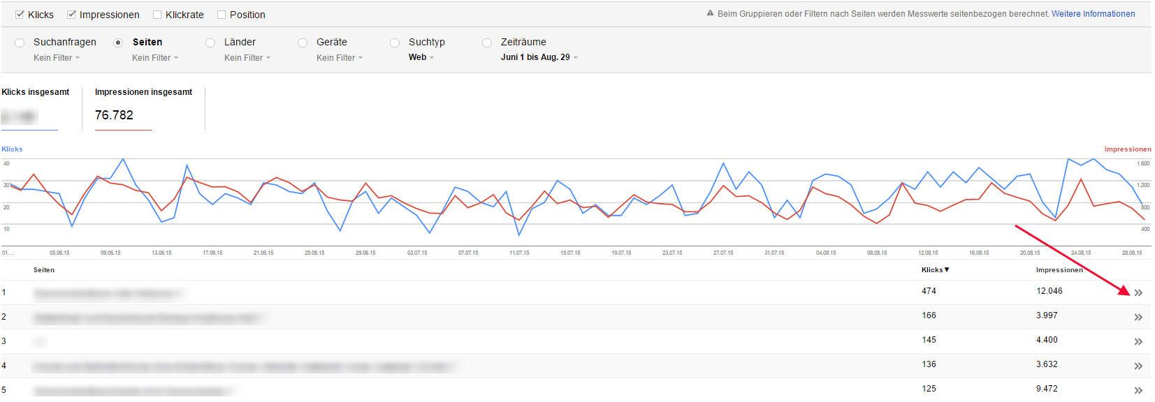 Keyword-Analyse Google Search Console Seitenimpressionen