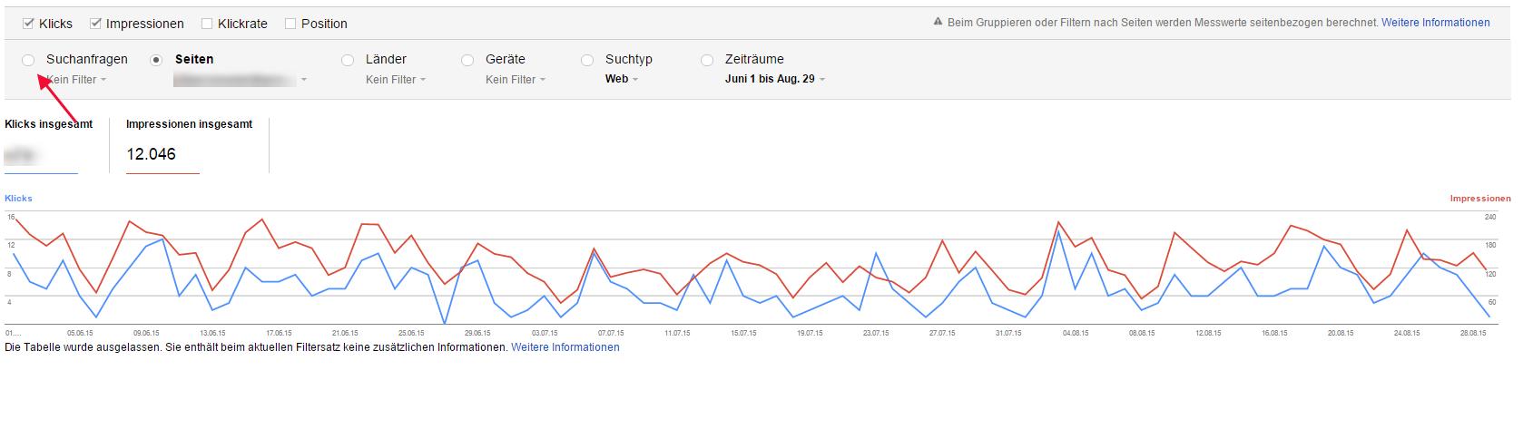 Keyword-Analyse auf seitenebene der google search console