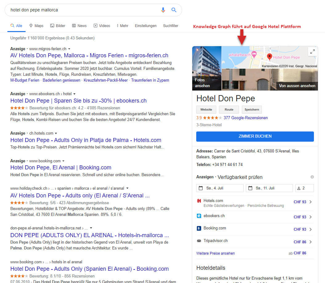 Google Suchergebnisseite einer Google Hotelsuche